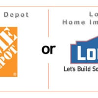 Lowes or Home Depot Discount - Saturday February 28th